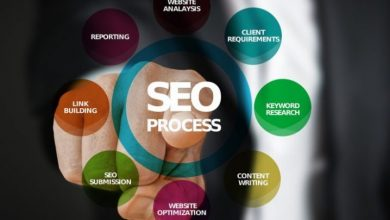 Photo of Search Engine Marketing Agency – The Reason Why You Need One